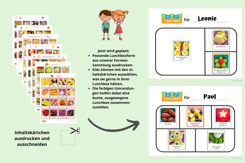 Lunchboxplaner-Kinder-Brotdose-planen